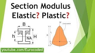 Section Modulus - Definition, Example, Use and Units