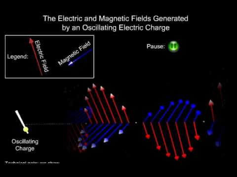 Electric and magnetic field generated by oscillating  electric charge.avi