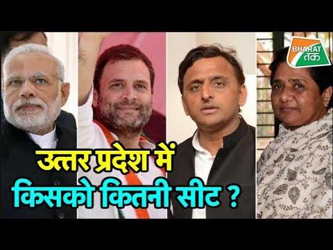 Exit Poll Election 2019: चुनावी नतीजों पर उत्तर प्रदेश का एग्जिट पोल