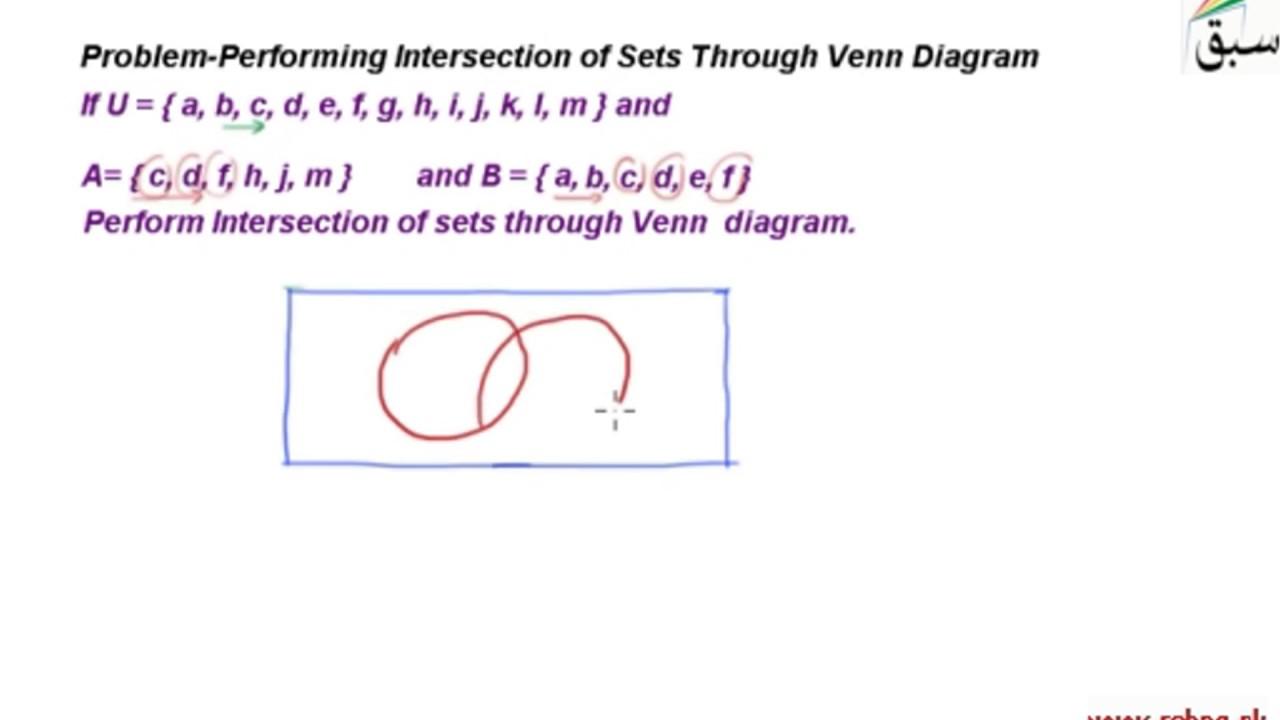 medium resolution of problem performing intersection of sets through venn diagram sets math balochistan class 7