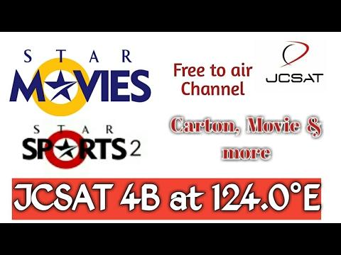JCSAT 4B at 124.0°E Free to Air ENGLISH Channels