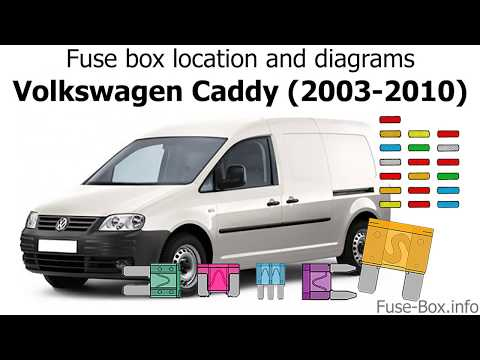 [SCHEMATICS_44OR]  Fuse box location and diagrams: Volkswagen Caddy (2003-2010) - YouTube | Vw Caddy Wiring Diagram |  | YouTube
