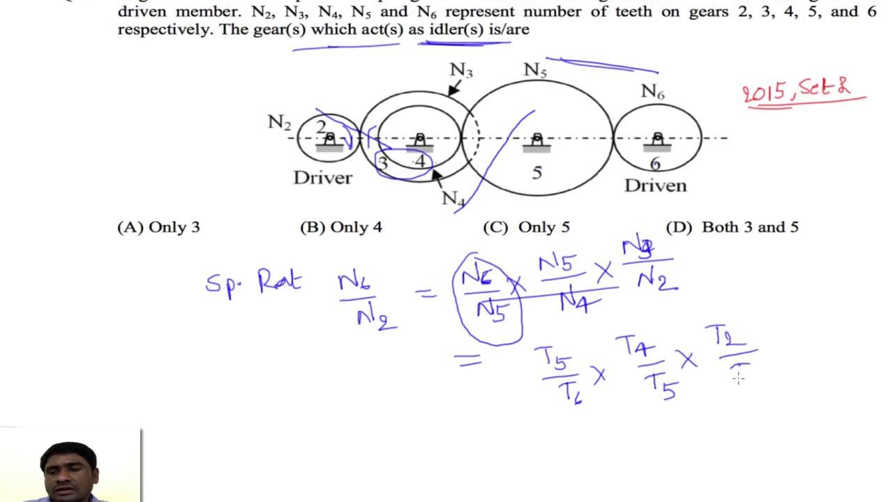 medium resolution of gear trains 3 gate problems and solutions of compound gear trains compound gear train diagram