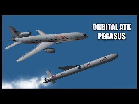 Orbital ATK pegasus XL - Orbiter Space Flight Simulator