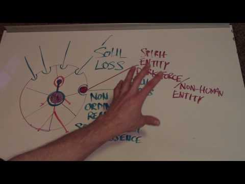 Spirit & Entity Possession (Entities), Soul Loss, Soul Retrieval, and The Energy Game of Earth
