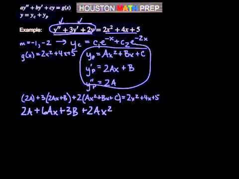 Method of Undetermined Coefficients - Non-Homogeneous Differential Equations