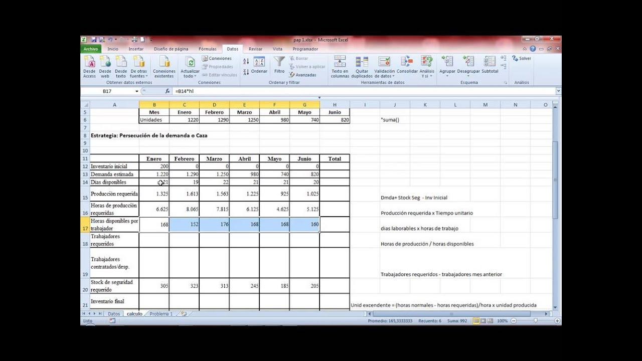 metodo estudio de caso pdf