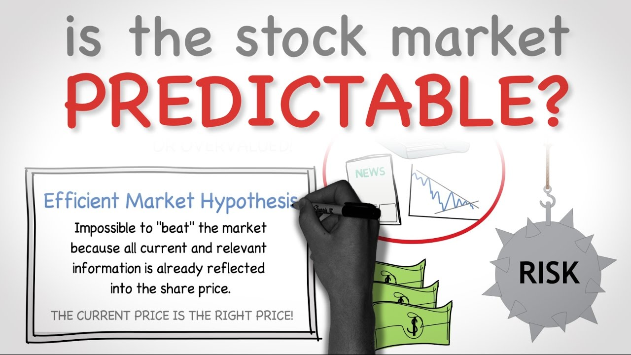 efficient market hypothesis The emh has provided the theoretical basis for much of the financial market  research during the seventies and the eighties in the past, most of the evidence.
