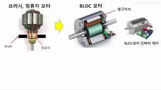 BLDC 모터