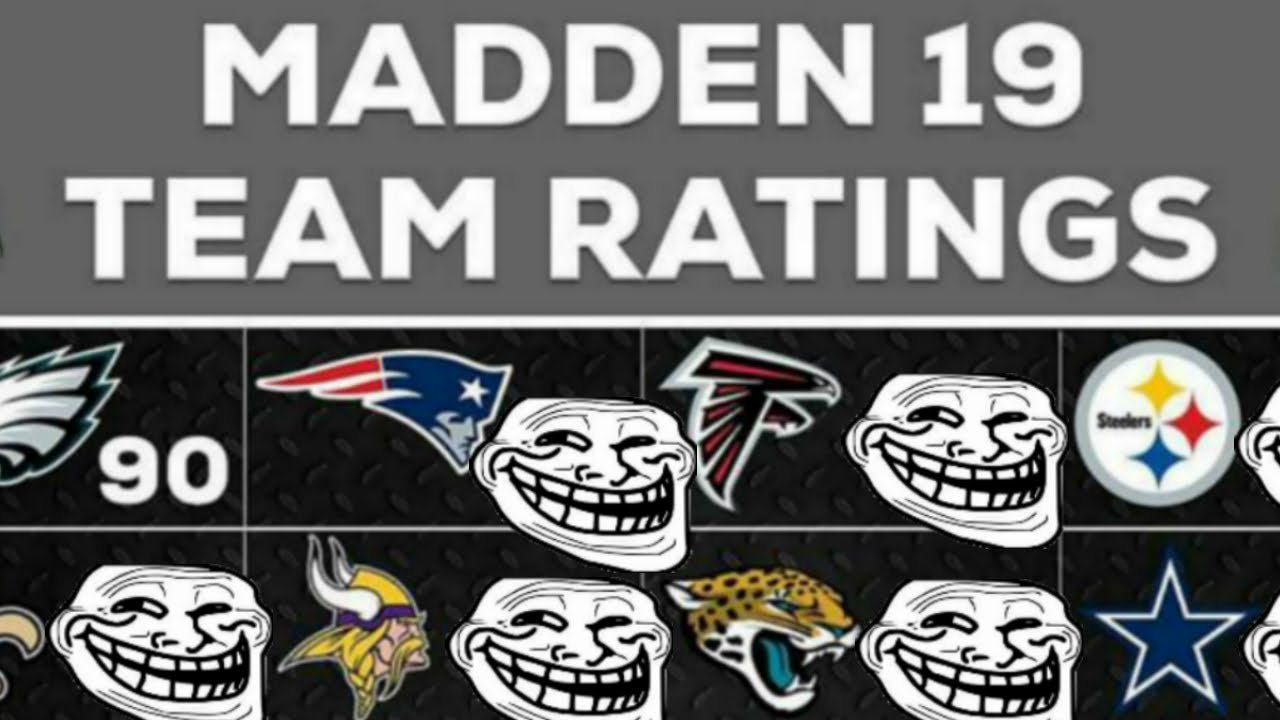 IS THIS A JOKE? MADDEN 19 TROLLING WITH THESE TEAM RATINGS?