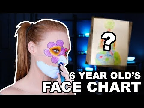 A 6 Year Old Made My Face Chart thumbnail