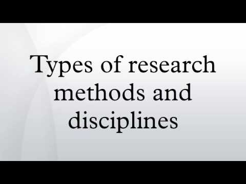 types of research methodologies Chapter three: research methodology 31 introduction  including the research methodologies adopted • introduce the research instruments that.