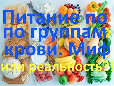 Питание по группе крови, диета по группам крови