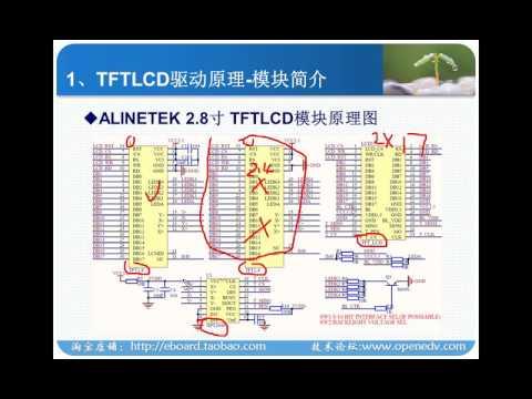 第37讲 LCD TFTLCD原理与配置介绍 M4