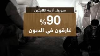 ثلثا لاجئي سوريا بلبنان تحت خط