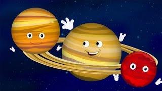 Canción De Los Planetas Poemas Para Niños Aprender Planetas Planets Names Planet Song Youtube