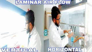 Laminar Air Flow (L.A.F.)In Hindi /English_GLA University_Deepak Nishad
