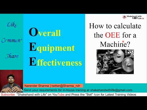 OEE Calculation | Overall Equipment Effectiveness