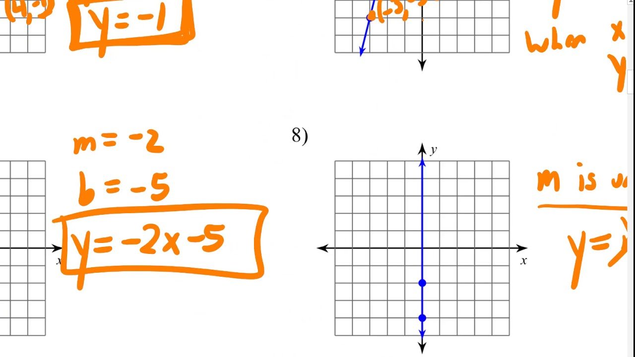 Kutasoftware Finding equation of a line from a graph