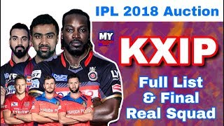 regression analysis of ipl players auction Regression analysis of pricing of ipl players |  executive summary the selling price of players at ipl auction is affected by more than one factor.