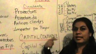 Cuentas y clasificacion de Balance general y estado de resultados