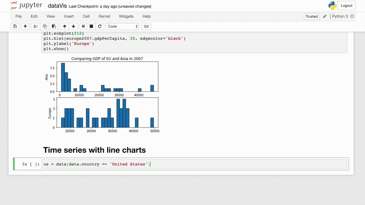 Introducing Data Visualization in Python - Createdd Notes