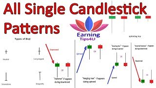 All Single Candlestick Patterns | Online Trading In Hindi