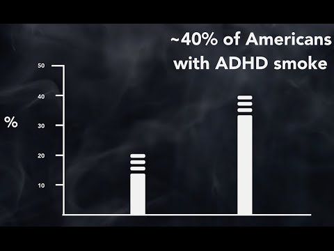 WHY SMOKING IS COMMON AMONG PEOPLE WITH ADHD