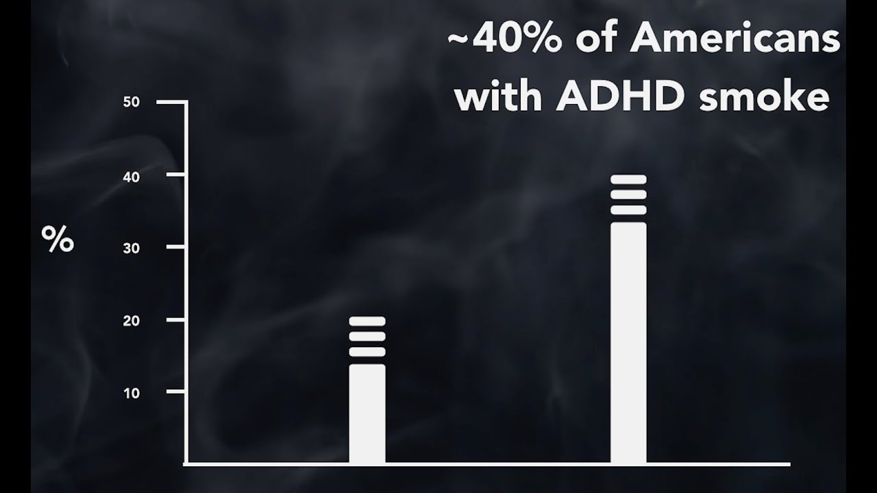 Four Things People with ADHD Should Know About Smoking