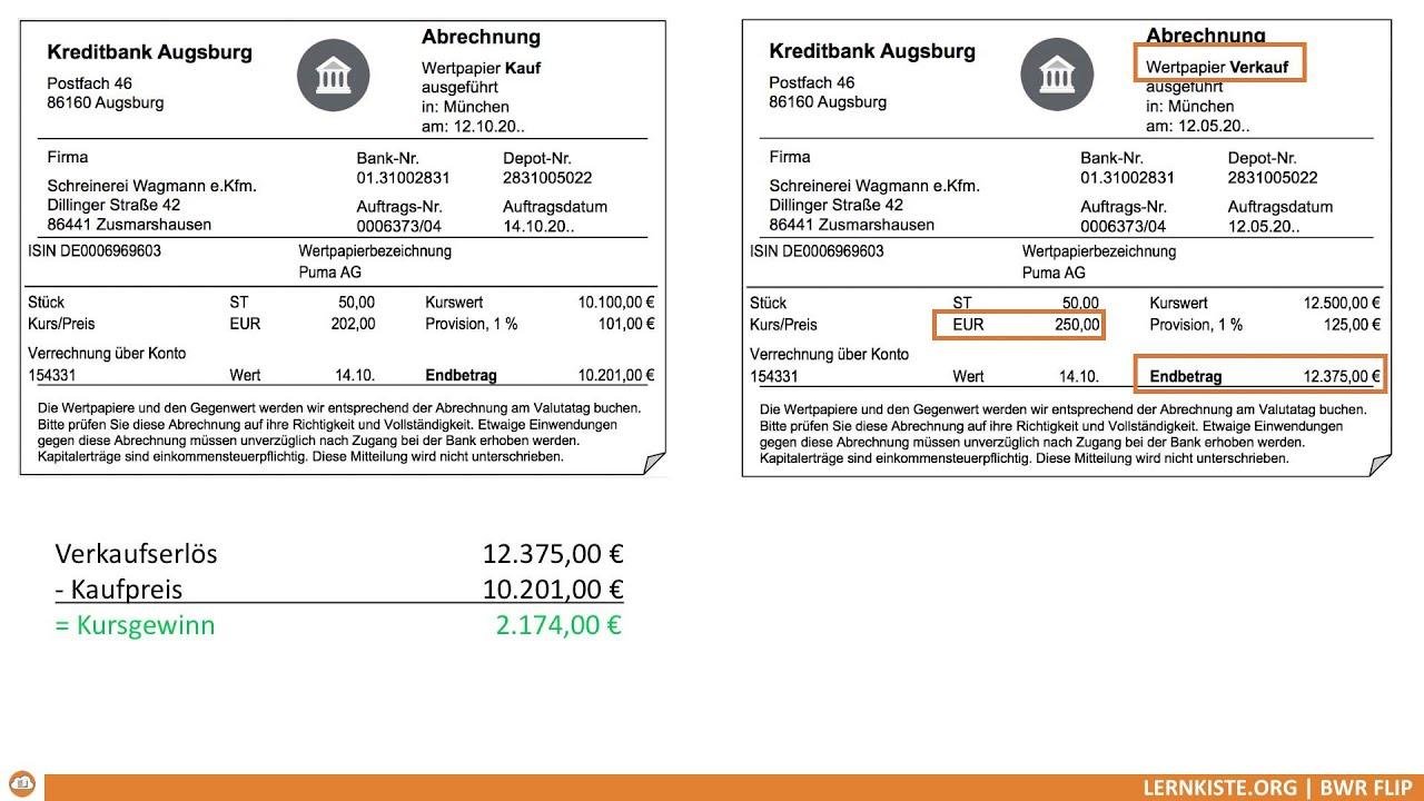 9113 Verkauf Von Wertpapieren Bzw Aktien Mit Gewinn Youtube