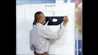 Repeat youtube video قناة طيبة-الجغرافيا-ثانوي-التداخل في الصور الجوية-ح4
