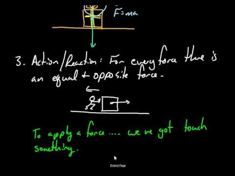 Newton's Laws and the 4 Fundamental Forces of Nature