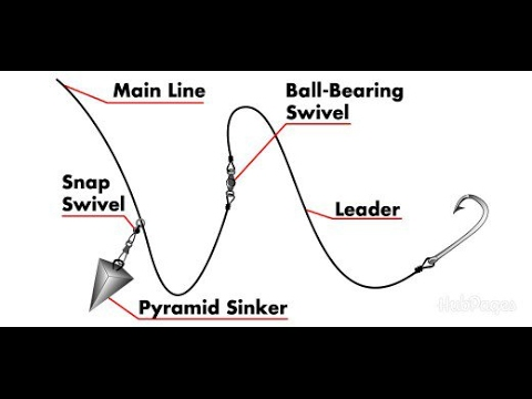 How To Tie A Fish Finder Rig [New]
