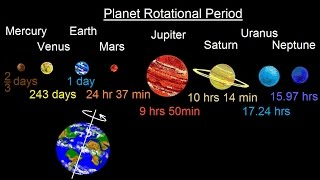 Astronomy - Ch. 7: The Solar Sys - Comparative Planetology (18 of 33) Planet Rotational Period