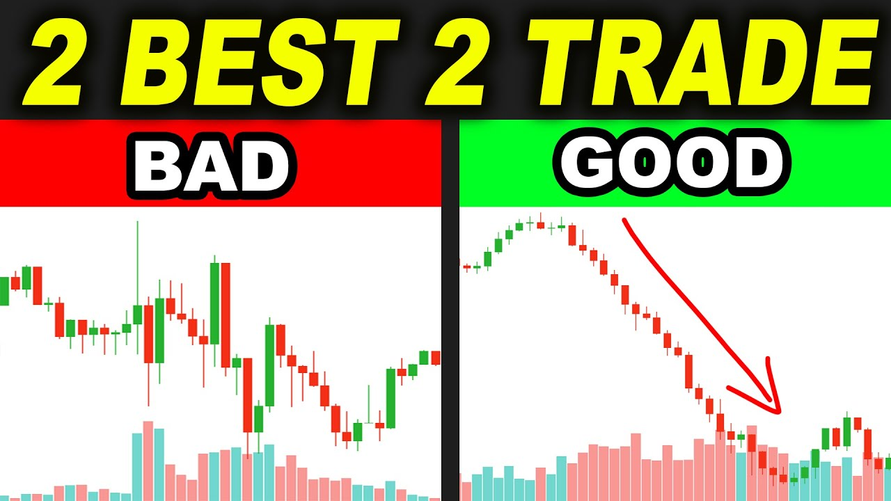 2 BEST Forex Trading TIMES that can make you BIG PROFIT as a Day Trader