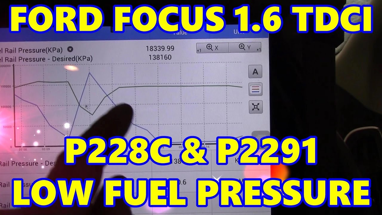 Ford Focus 1 6 Tdci P228c Amp P2291 Low Fuel Pressure Limp