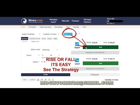 trading rise fall strategy, best rise fall strategy no loses every trade, BINARY.COM