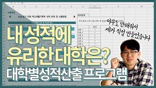 영화과 내신 성적별 지원가능대학 확인하기[중앙대/동국대…