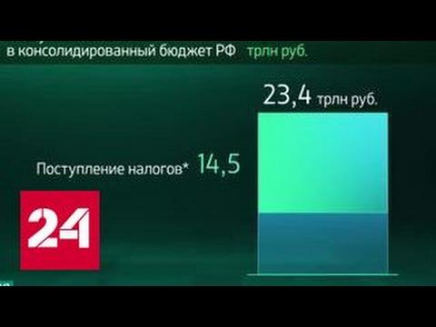 Россия в цифрах. Сколько налогов поступает в бюджет?