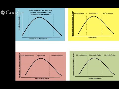 proteínas-de-choque-termico,-doencas-cardiovasculares-e-exercício-fisico