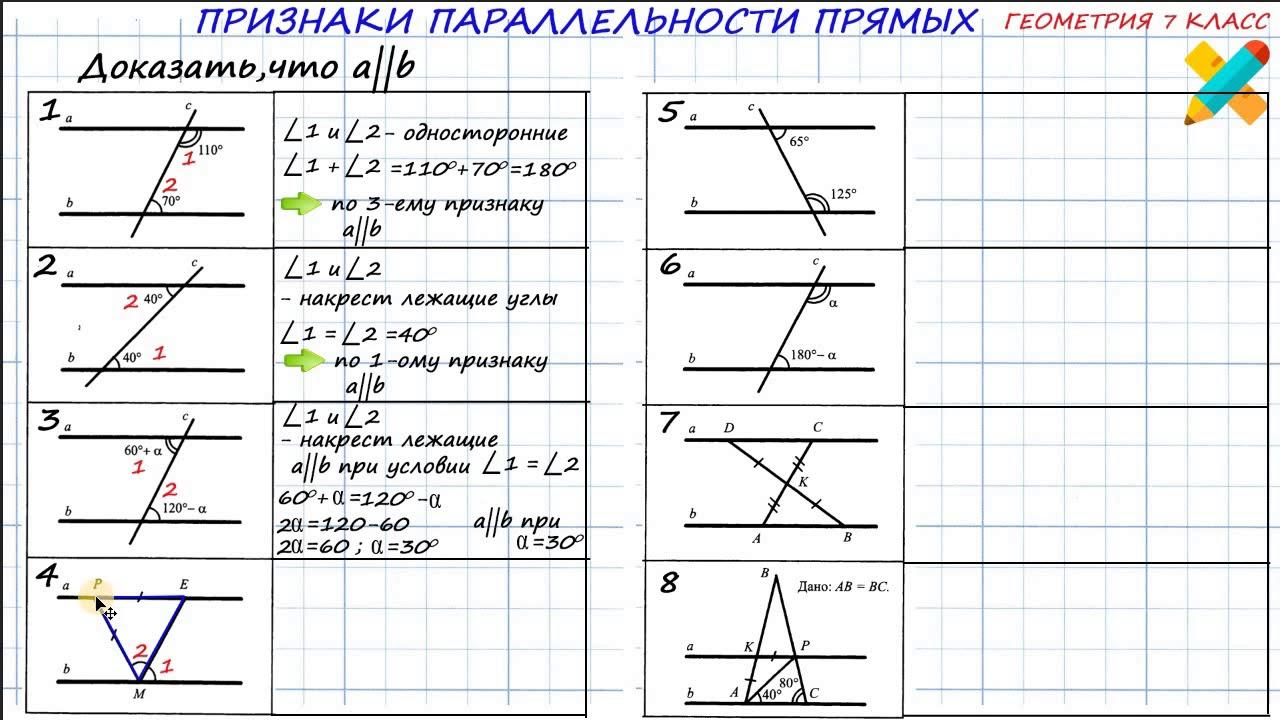Решение задач признаки параллельности прямых 7 класс решение задачи сопромат косой изгиб