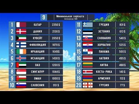 Сравниваем 20 Стран из Разных Континентов! Последний Отбор