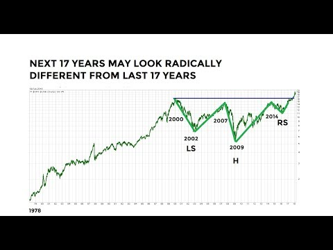 Stocks & Bonds: Everything Is About To Change