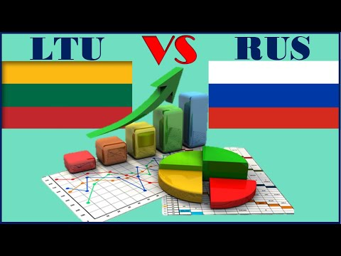 Литва VS Россия Lithuania Экономическое и Социально Политическое сравнение стран