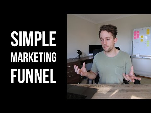 Simple 1 Step Marketing Funnel - Drop Shipping