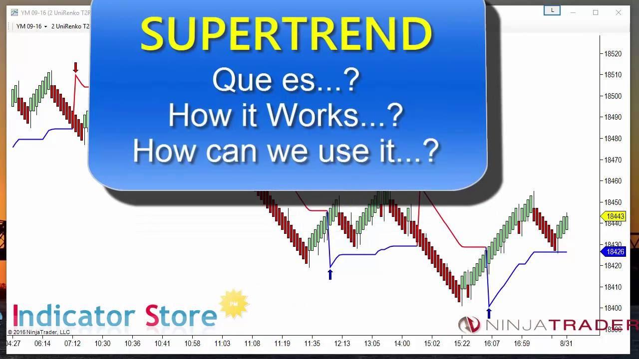 Trading Indicator TIS Supertrend v5 for Ninjatrader