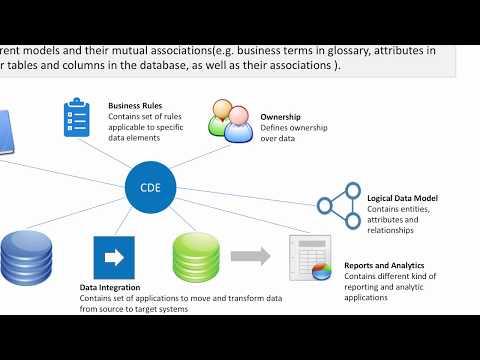 Data Management - Metadata Management