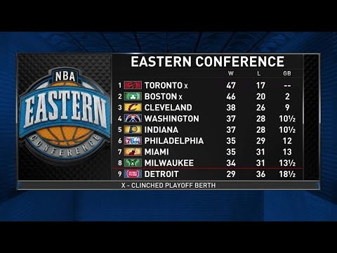 Inside The NBA: East Playoff Picture