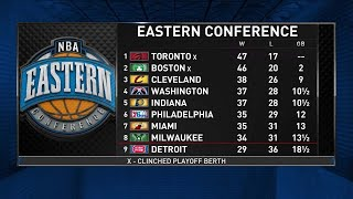 inside the nba east playoff picture