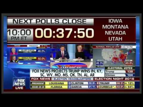 Fox News Projections: Election 2016
